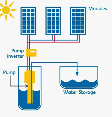 pump_scheme